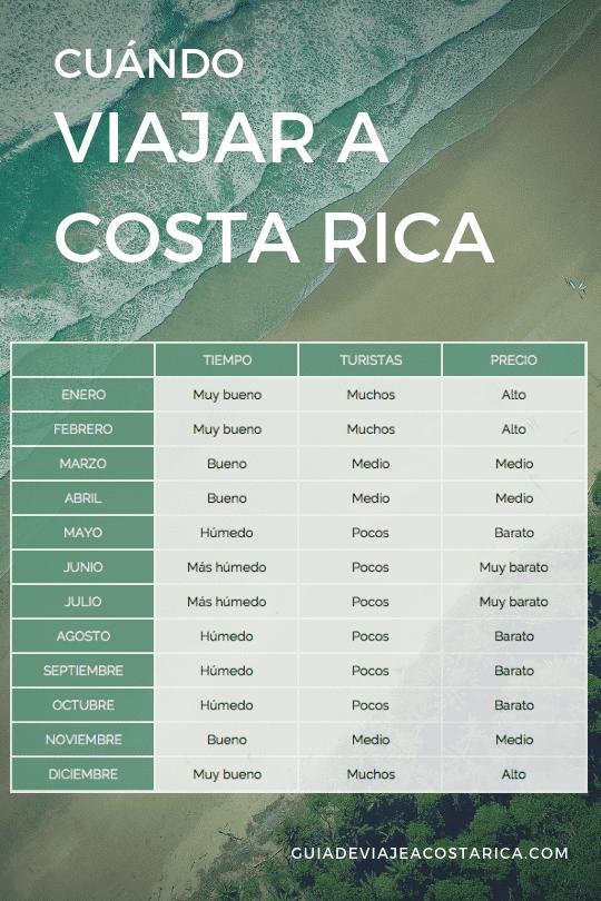 Cuándo es la mejor época para viajar a Costa Rica.