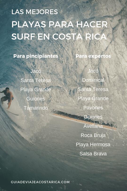 En Costa Rica hay muchas playas para hacer surf. Estas son las mejores.